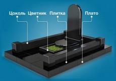 Как установить памятник самостоятельно?