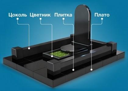 Як встановити пам'ятник самостійно?